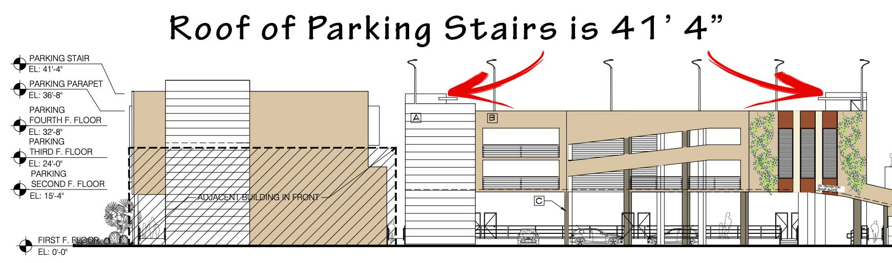 Parking Garage Stairwell Roof Height Exceeds 40' Limit