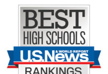 best school rankings
