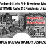 Gateway Overlay District Miami Springs