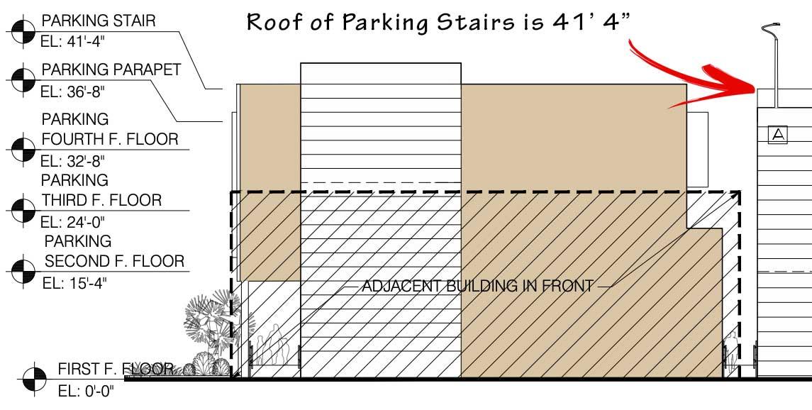 Stairwell Parking Garage