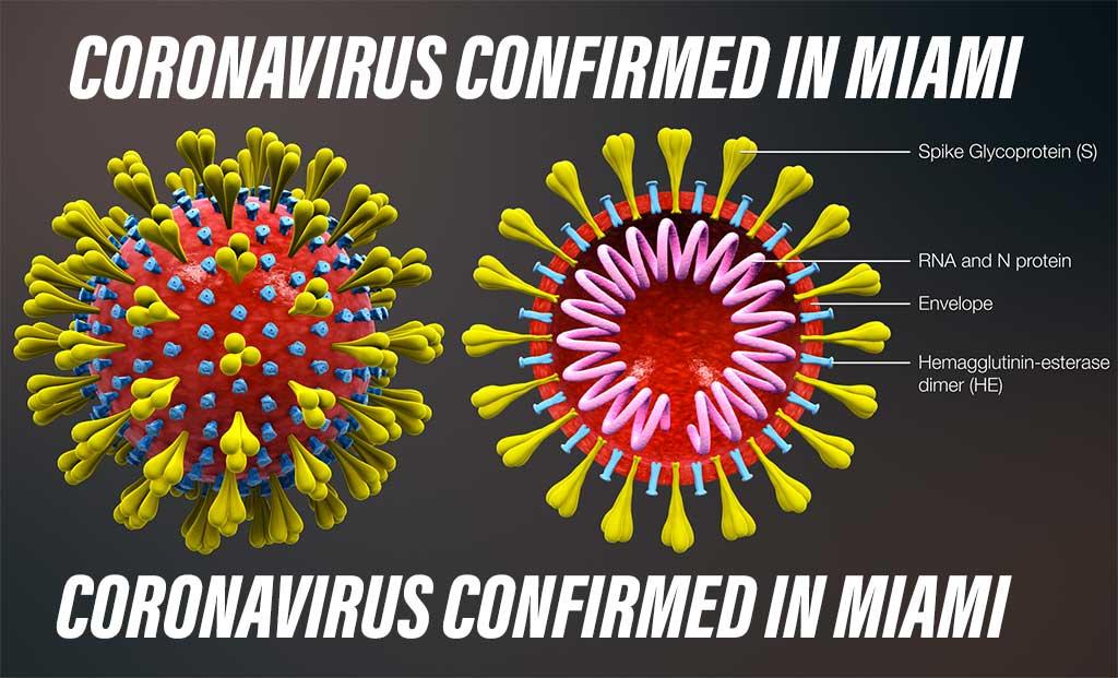 CORONAVIRUS CONFIRMED MIAMI-DADE